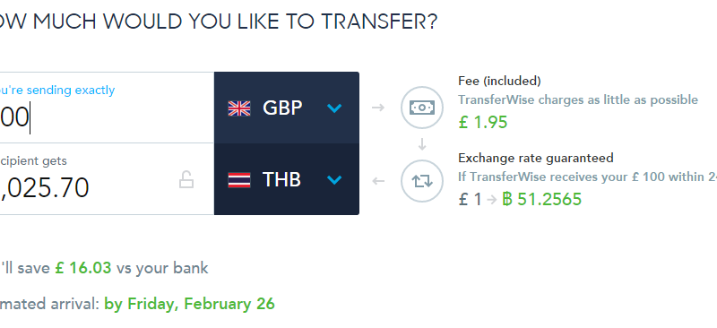 Transferwise exchange rate